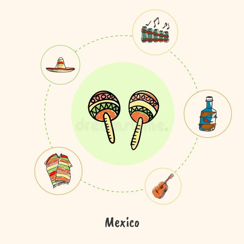 Conceito famoso do vetor da garatuja dos símbolos de México ilustração royalty free