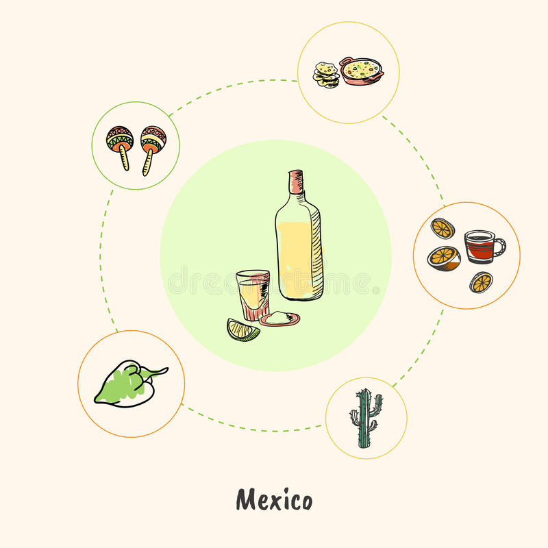 Conceito famoso do vetor da garatuja dos símbolos de México ilustração do vetor