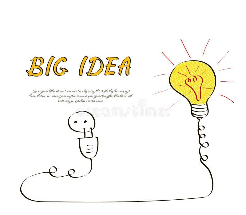 Conceito grande da ideia com a ampola no estilo da garatuja Projeto da bandeira do clique, da inovação e da faculdade criadora co ilustração stock