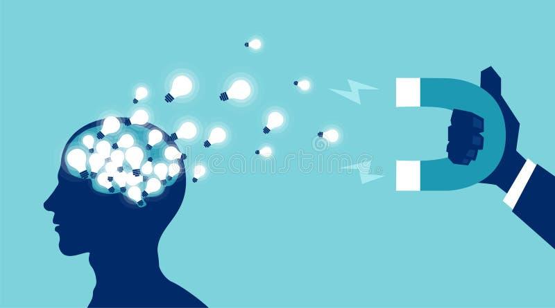 Conceito humano da fuga de cérebros do voo principal ilustração do vetor