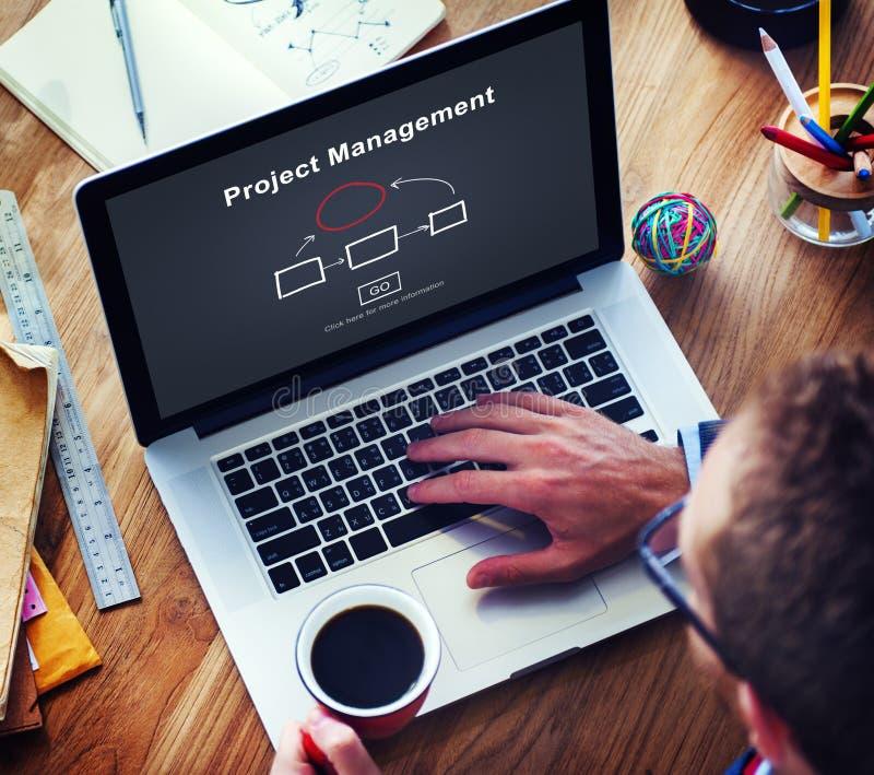Conceito incorporado do planeamento empresarial dos métodos da gestão do projeto fotografia de stock