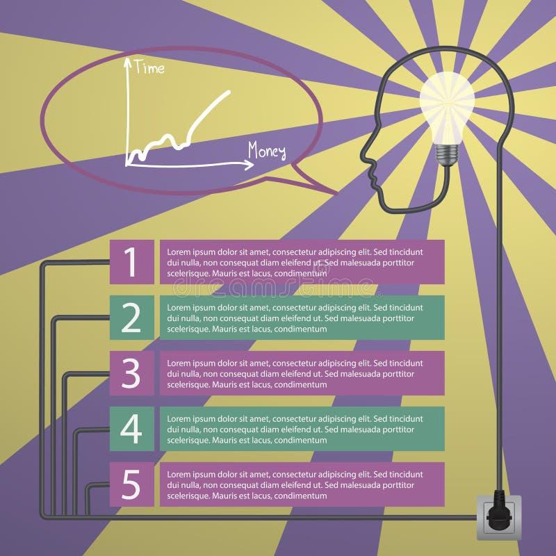 conceito infographic Cabeça humana com a ideia - ampola ilustração royalty free