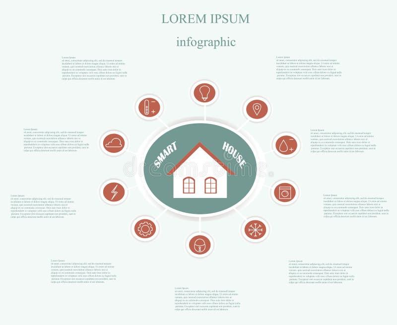Conceito infographic da tecnologia esperta da casa Linha vermelha ícones na luz - azul, casa branca na obscuridade - fundo azul ilustração royalty free