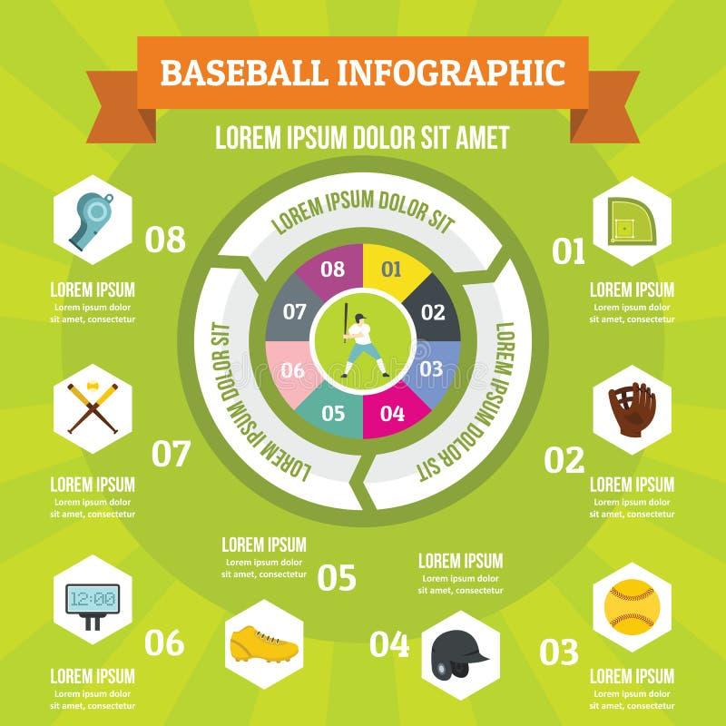 Conceito infographic do basebol, estilo liso ilustração do vetor