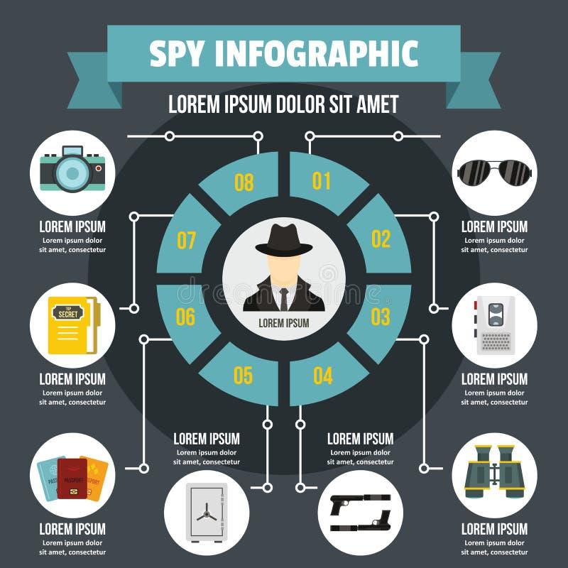 Conceito infographic do espião, estilo liso ilustração royalty free