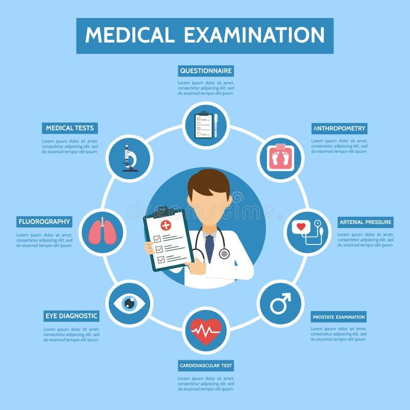 Conceito infographic do exame médico Cuidados médicos da medicina Bandeira com doutor e exames médicos Doutor em linha ilustração stock