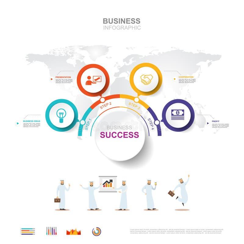 Conceito infographic do sucesso comercial do negócio com gráfico Projeto do vetor Os elementos desta imagem forneceram por NASA n ilustração do vetor