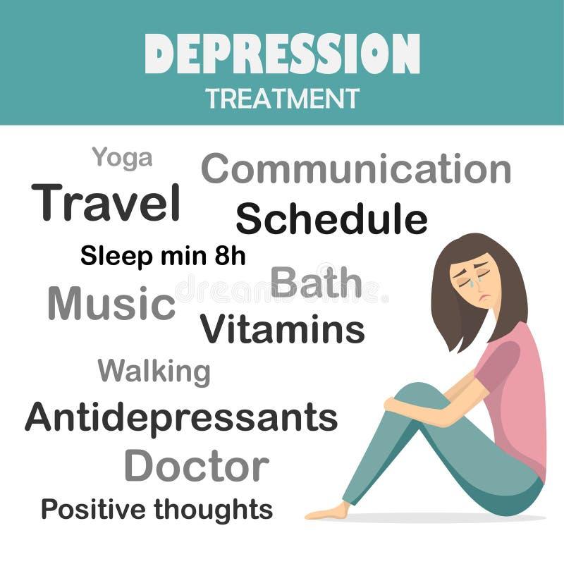 Conceito infographic do tratamento da depressão ilustração royalty free