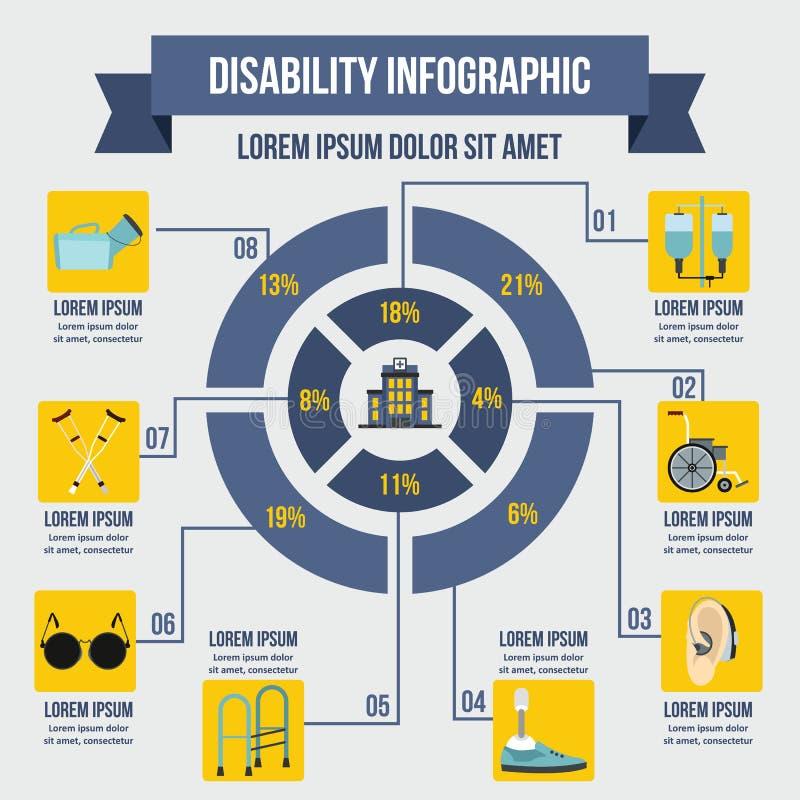 Conceito infographic inválido, estilo liso ilustração stock