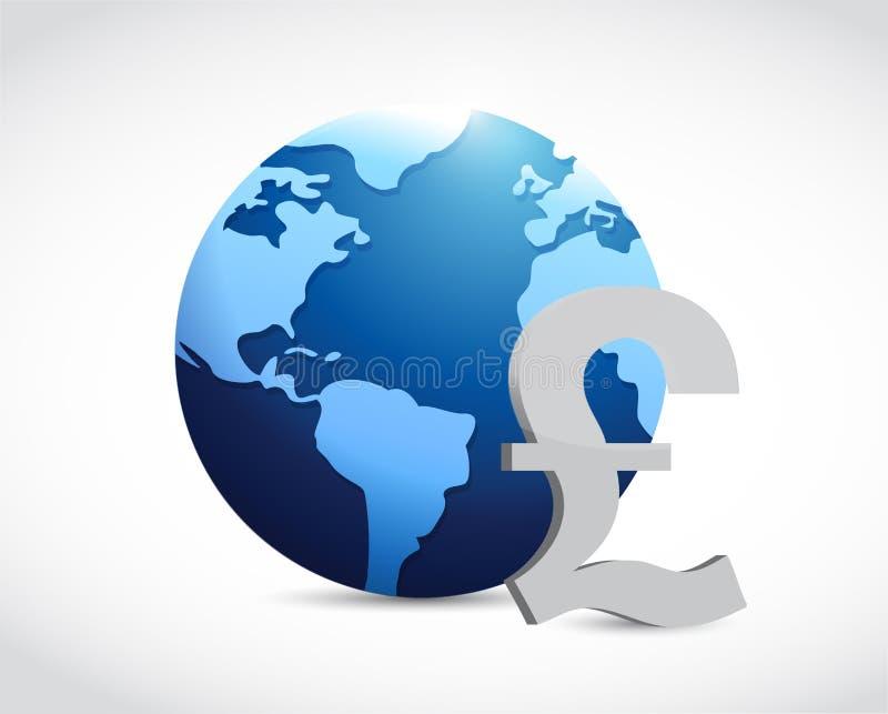 conceito internacional do sinal de moeda da libra ilustração royalty free