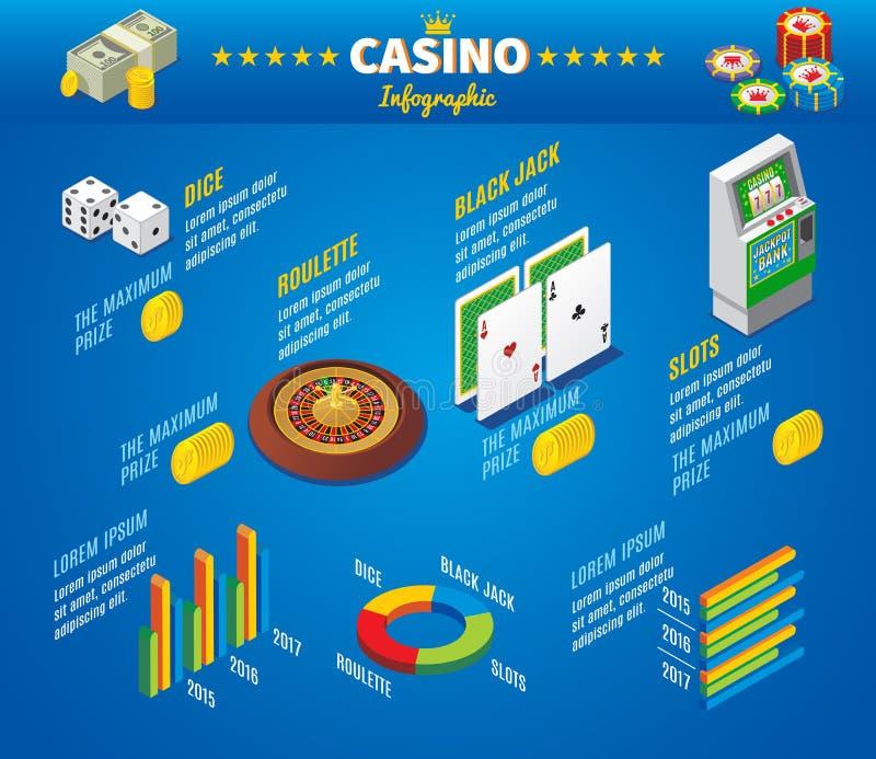 Conceito isométrico de Infographic do casino ilustração stock