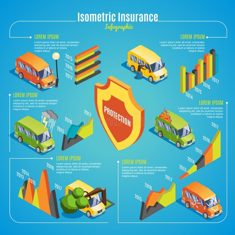 Conceito isométrico de Infographic do seguro de carro ilustração do vetor