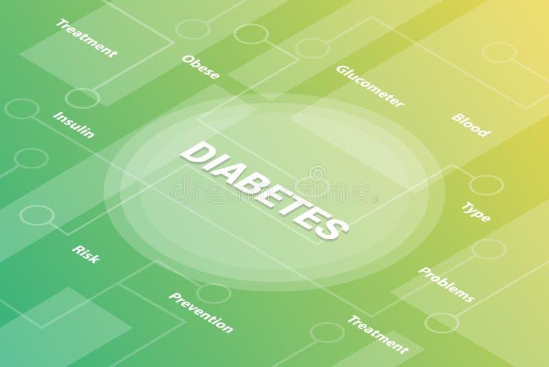 Conceito isométrico do texto da palavra 3d das palavras do conceito do diabetes com alguns texto e ponto relacionados conectados  ilustração stock