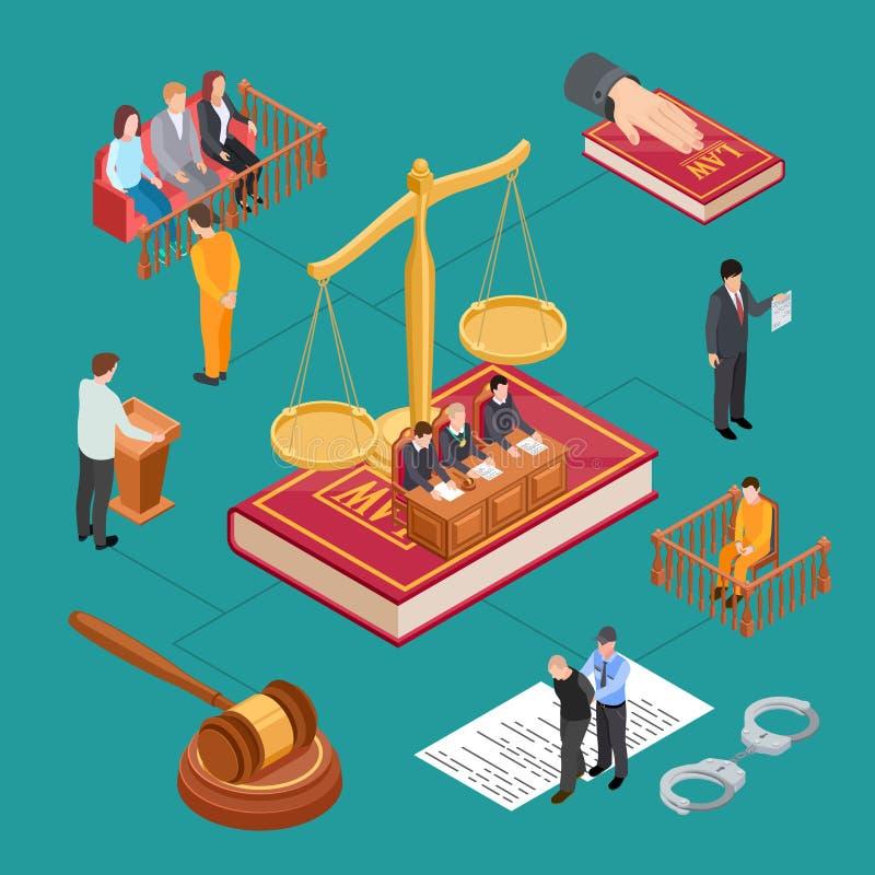 Conceito isométrico do vetor da lei Juiz do júri, experimentação, a Bíblia da lei, prisioneiro ilustração de justiça 3D ilustração royalty free