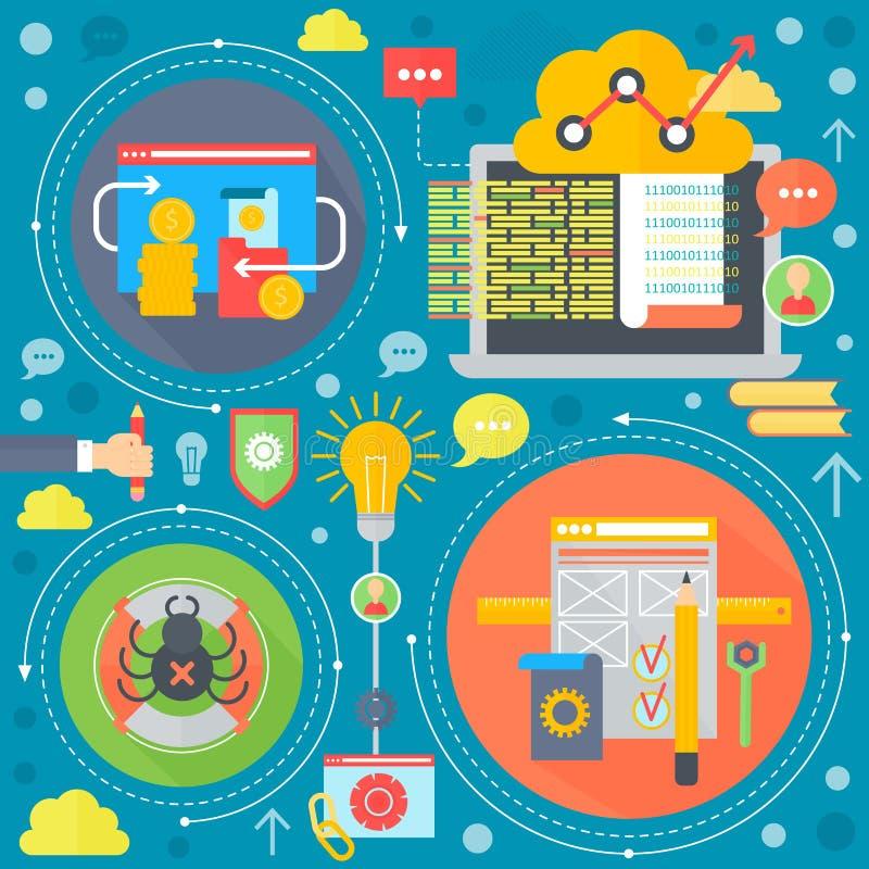Conceito liso dos apps do design web e dos serviços de telefone celular Ícones para o design web, desenvolvimento de aplicação we ilustração royalty free