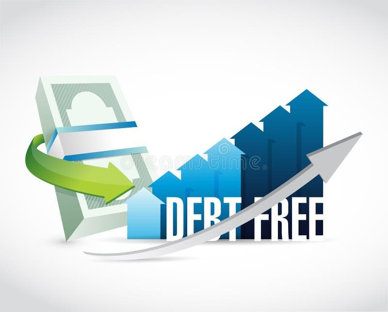 conceito livre do sinal do gráfico de lucros do débito ilustração do vetor