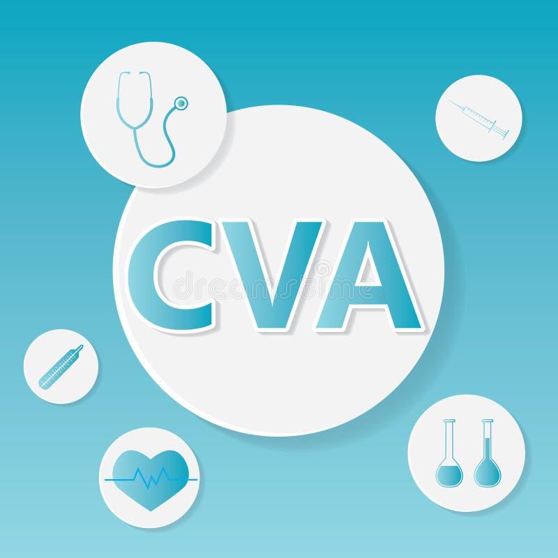 Conceito médico do acidente vascular cerebral de CVA ilustração royalty free