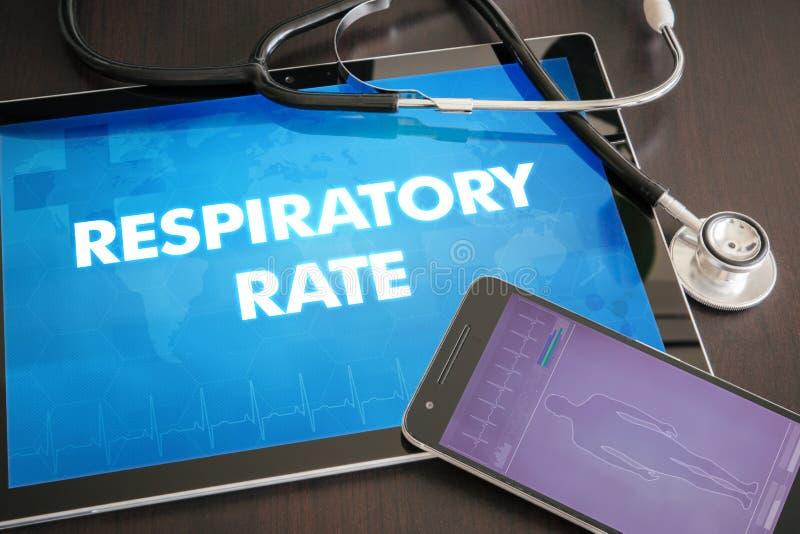 Conceito médico do diagnóstico da taxa respiratória (cardiologia relativa) fotos de stock