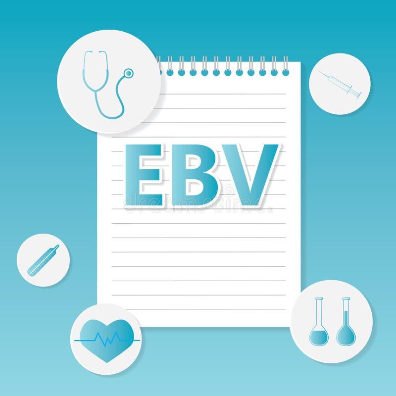"""Conceito médico do vírus de EBV Epstein†""""Barr ilustração stock"""
