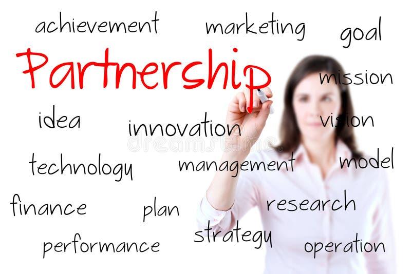 Conceito novo da parceria da escrita da mulher de negócio. Isolado no branco. imagens de stock