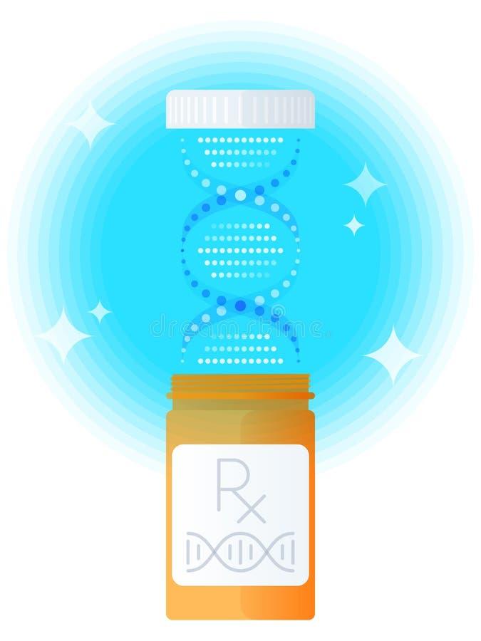 Conceito personalizado Genomic da medicina Templa liso do projeto do vetor ilustração do vetor