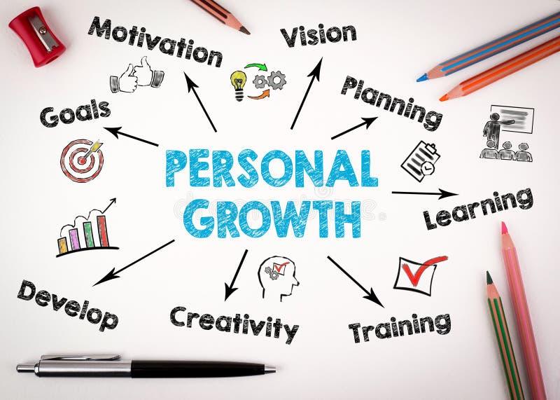 Conceito pessoal do crescimento Carta com palavras-chaves e ícones no branco imagem de stock royalty free