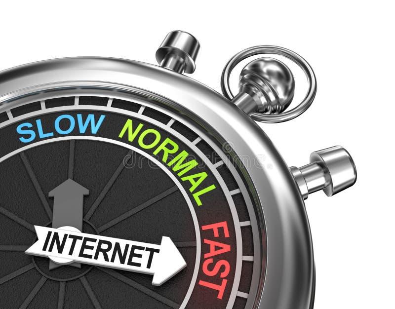 Conceito rápido do Internet ilustração do vetor