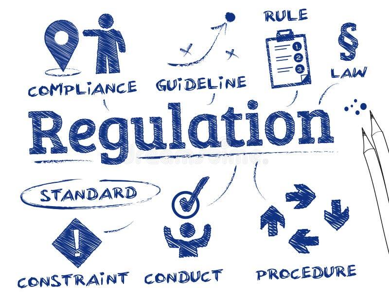 Conceito regulamentar ilustração stock