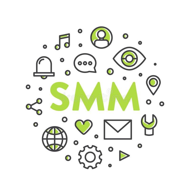 Conceito social do mercado dos meios da rede Nuble-se, partilha, seguindo, público-alvo, processo da promoção ilustração stock