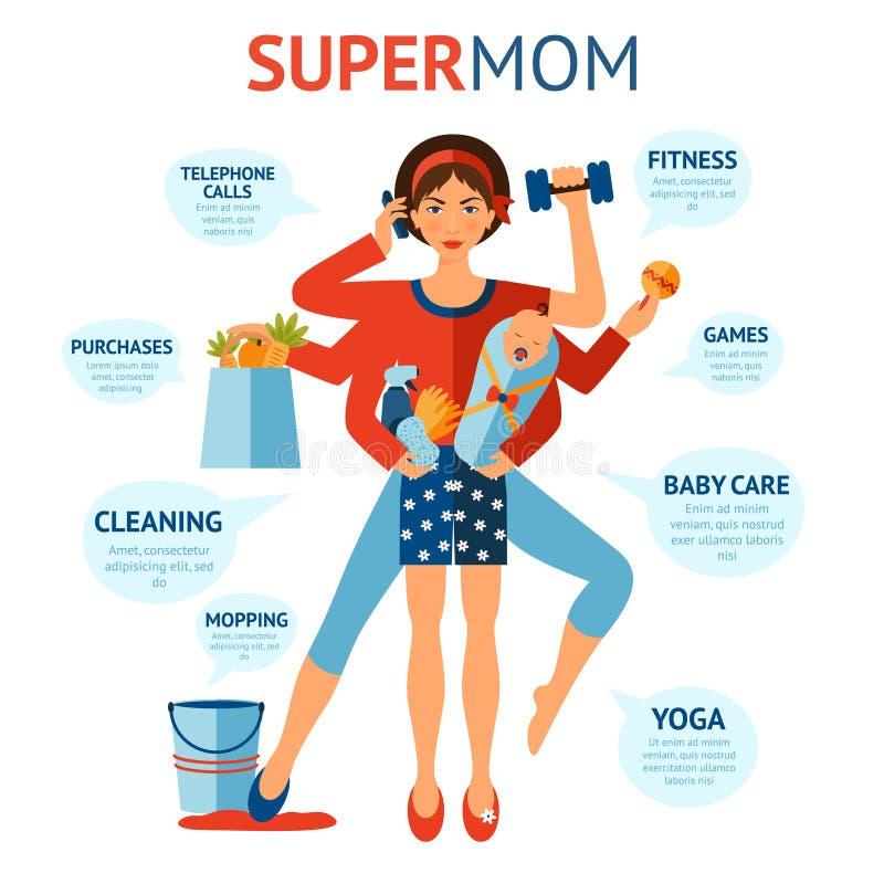 Conceito super da mamã ilustração do vetor
