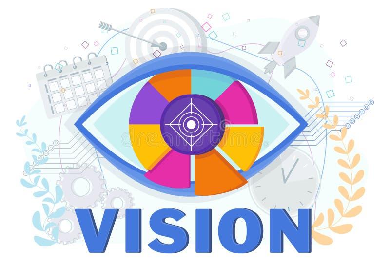 Conceito tipográfico da visão da palavra Ilustração lisa na moda do estilo do vetor ilustração do vetor