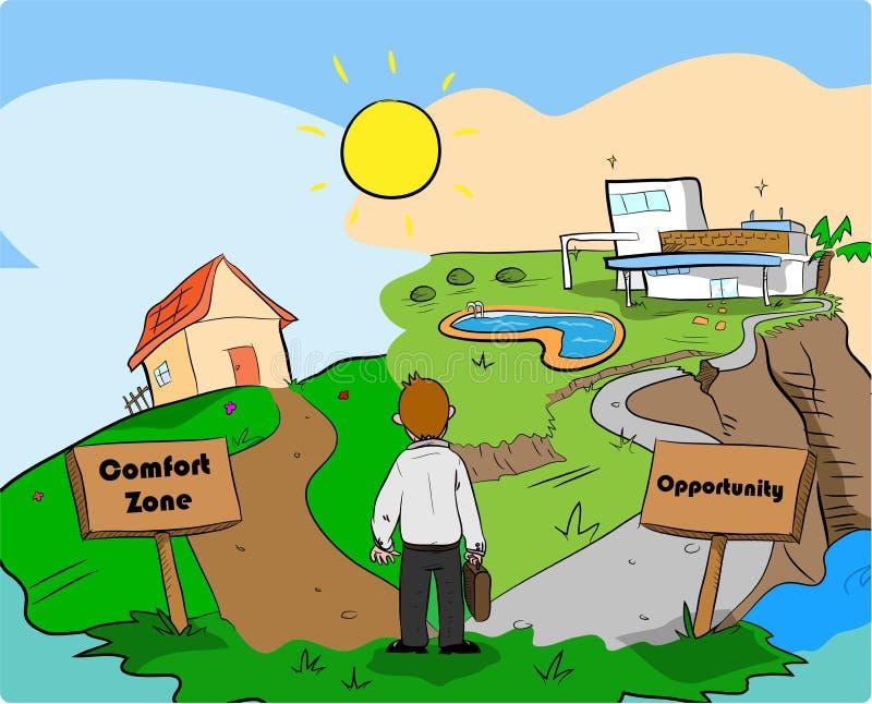 Conceitos da zona de conforto da motivação da oportunidade de negócio ilustração stock