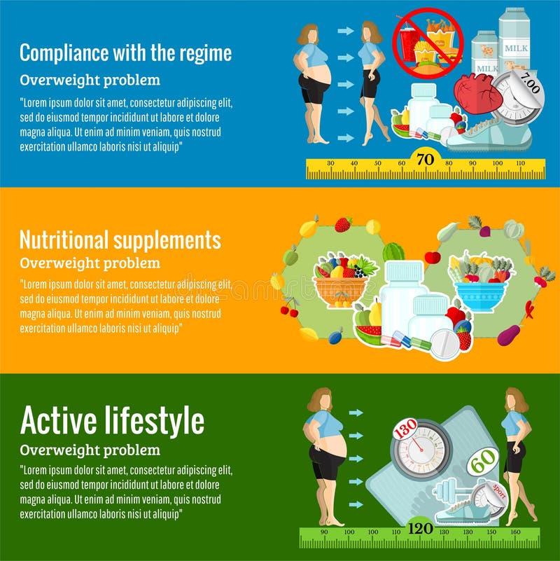 Conceitos de projeto lisos para a dieta e cuidados m?dicos defferent, suplemento nutritivo, conformidade com o regime, estilo de  ilustração royalty free