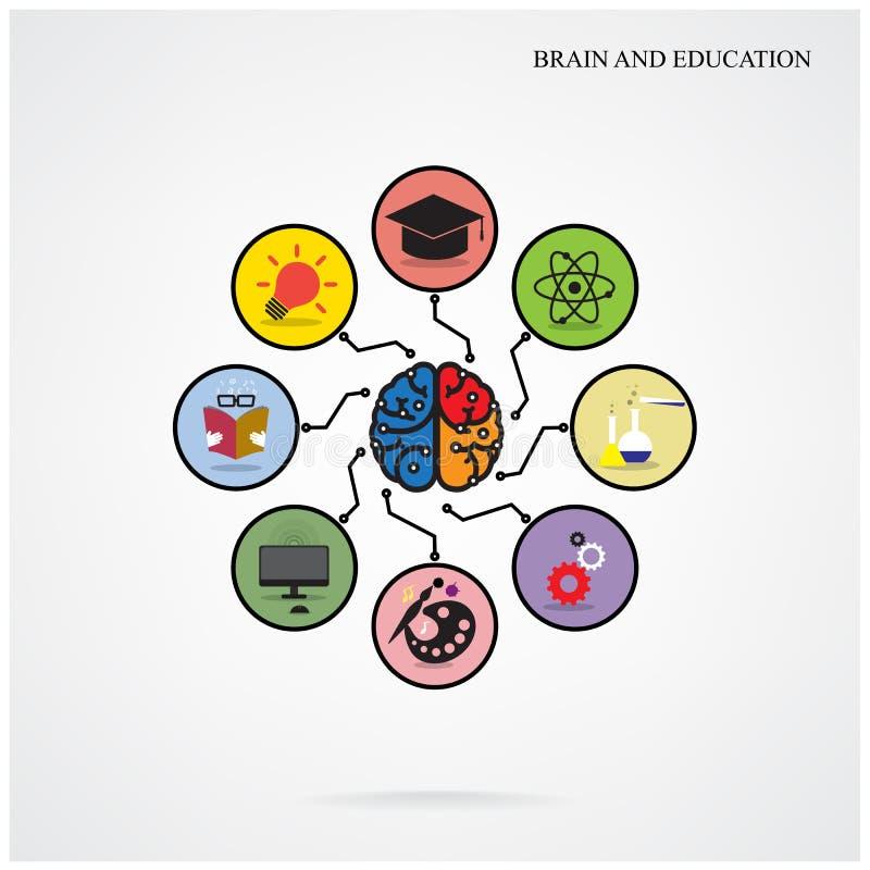 Concep criativo da educação e da ciência do cérebro do molde de Infographic ilustração do vetor