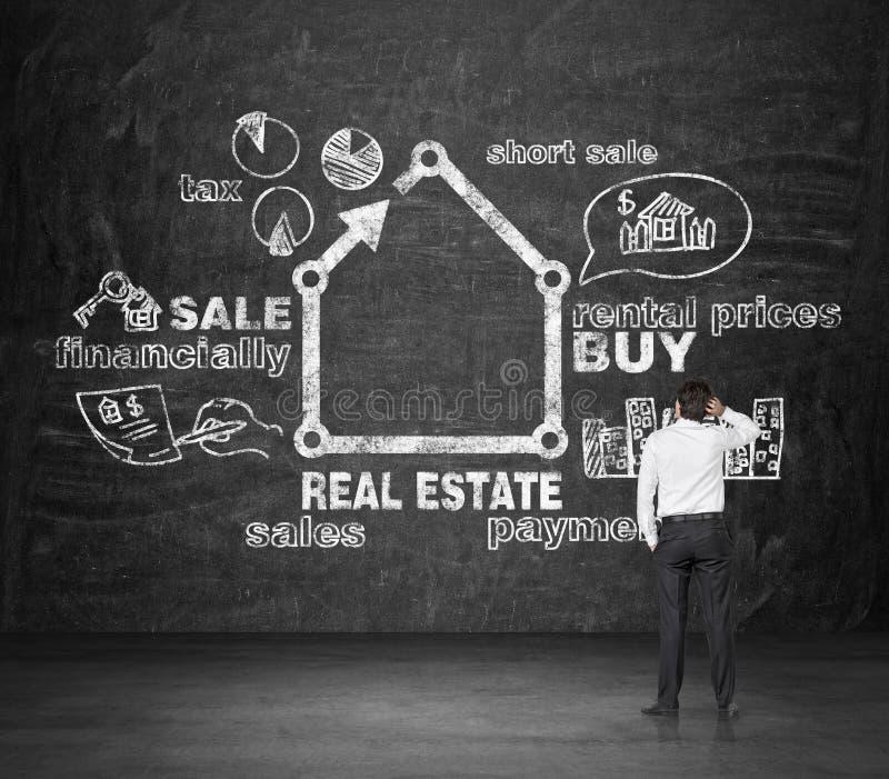 Concep d'immobiliers photos libres de droits