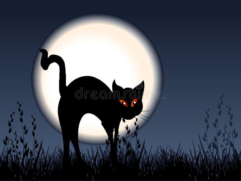 concepet Halloween royalty ilustracja