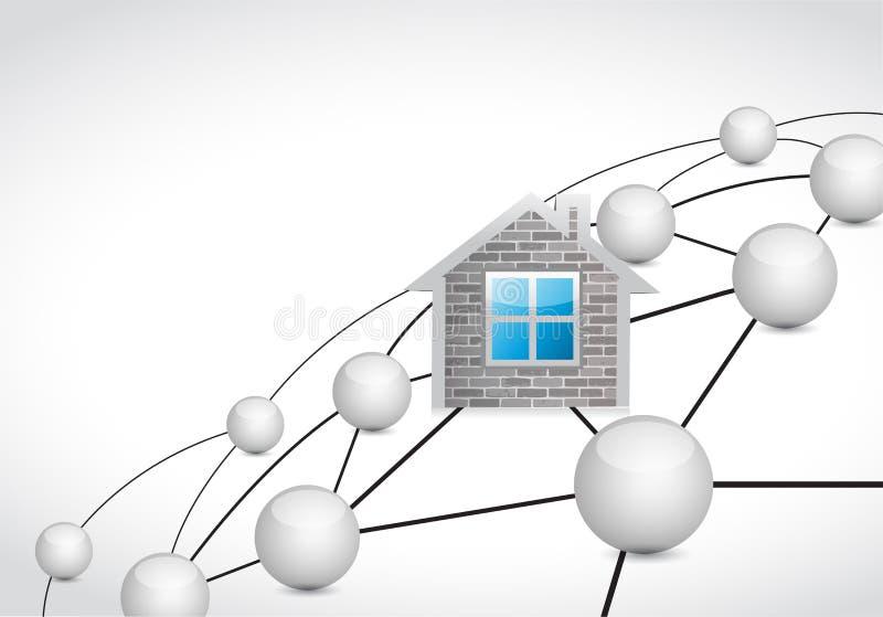 concept à la maison de connexion réseau de sphère de lien illustration stock