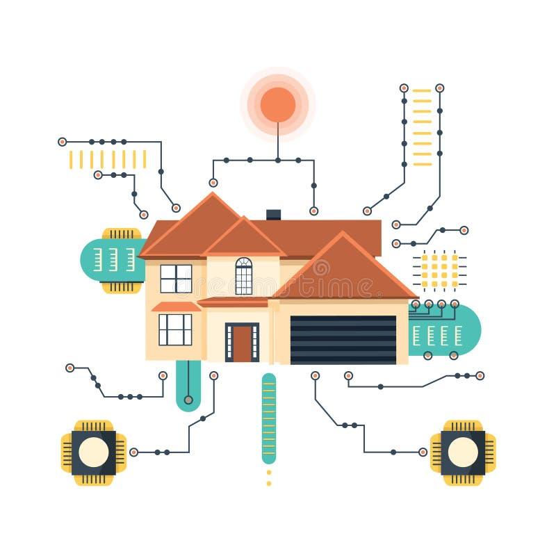 Concept à la maison futé de vecteur Fond futuriste de voies de puce illustration libre de droits
