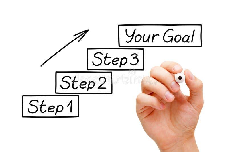 Concept étape-par-étape de buts image stock