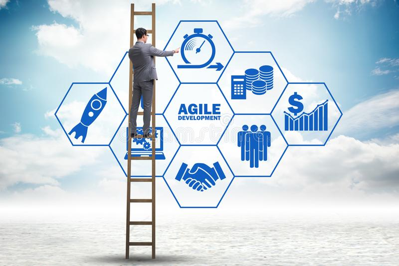 The concept of agile software development stock images