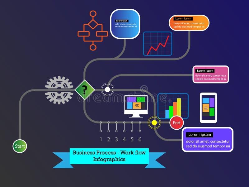 Concept bedrijfsproces, werkschema en technologie vector illustratie