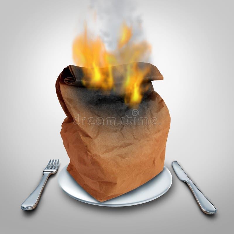 Concept brûlant de calories illustration stock