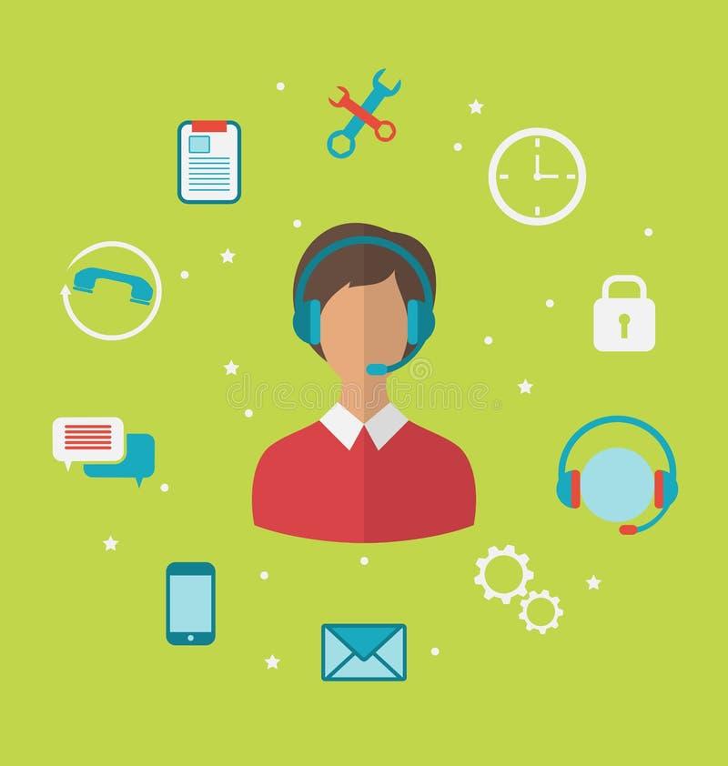 Concept call centre met exploitantvrouw in hoofdtelefoon, helpdesk stock illustratie