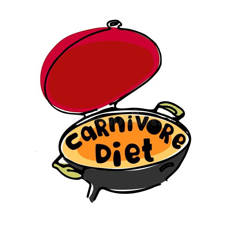Concept carnivoor, all-meat dieet Uitstekend voor affiche, banner, artikelillustratie vector illustratie