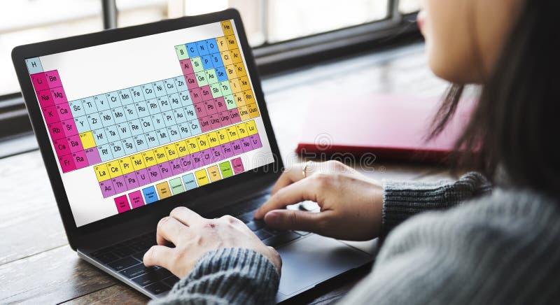 Concept chimique de Mendeleev de chimie de Tableau périodique photo libre de droits