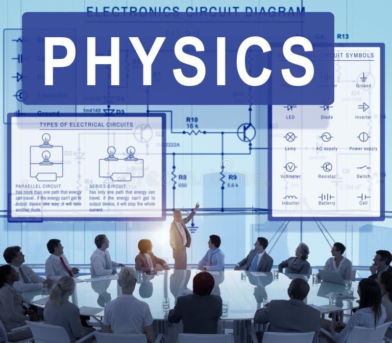Concept complexe de fonction de formule d'expérience de physique photographie stock libre de droits