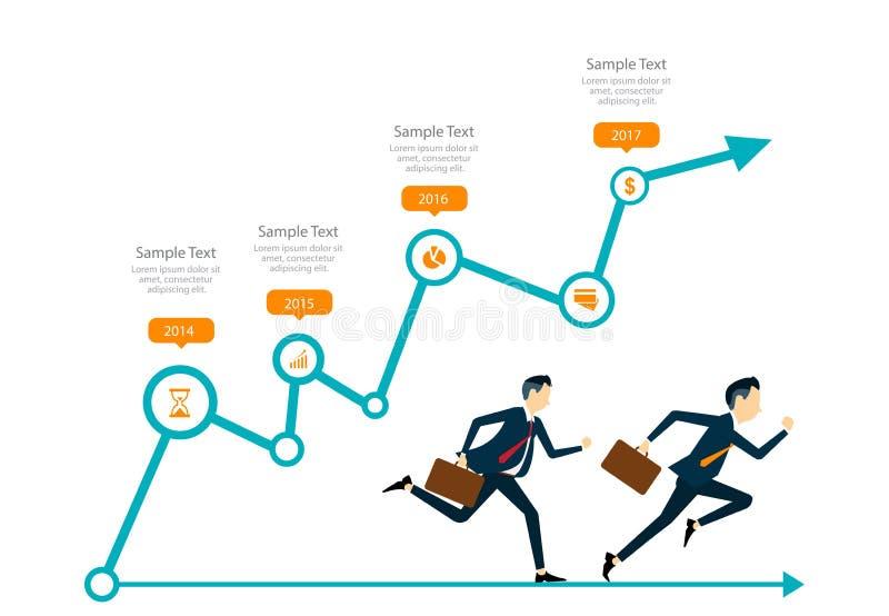 Concept concurrentiel d'affaires illustration de vecteur