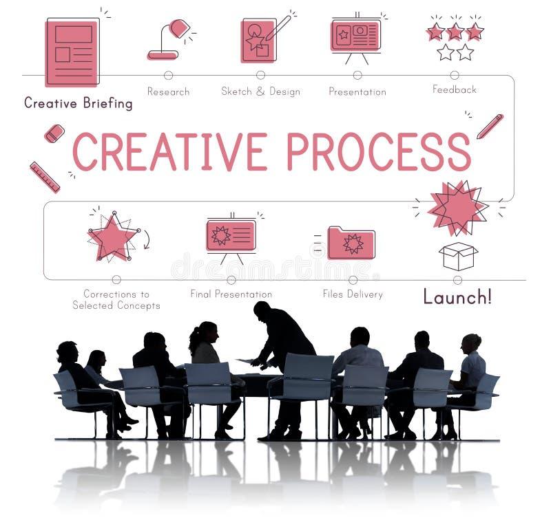 Concept créatif d'innovation d'inspiration d'idées de conception image libre de droits