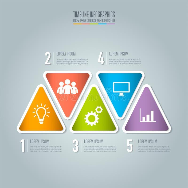 Concept créatif pour infographic Esprit de concept d'affaires de chronologie illustration stock