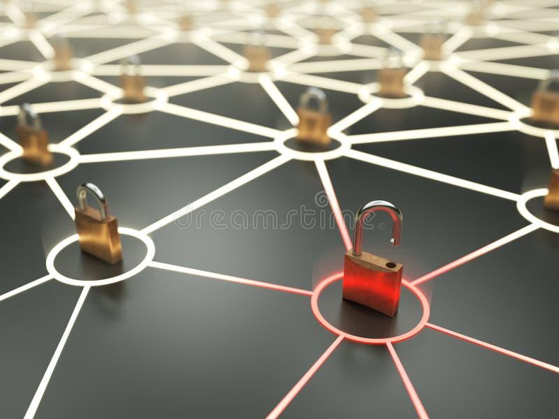 Concept critique de vulnérabilité de réseau illustration stock